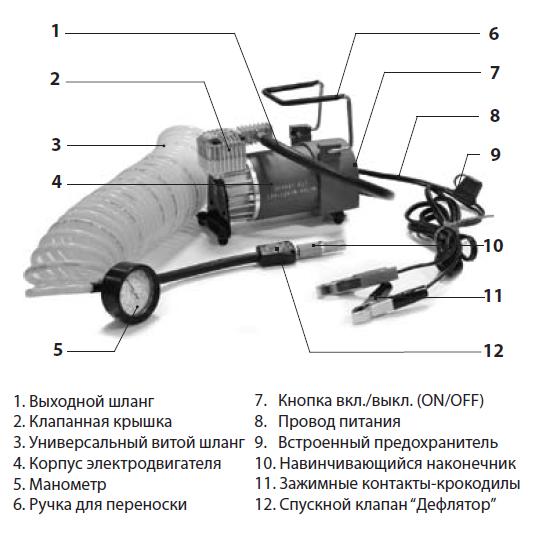 Компрессор автомобильный Беркут R17 (+ Мешки для колёс в подарок!)