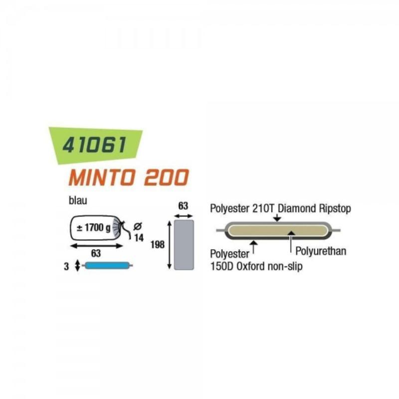 Коврик High Peak Minto 200 (синий) (+ Антисептик-спрей для рук в подарок!)