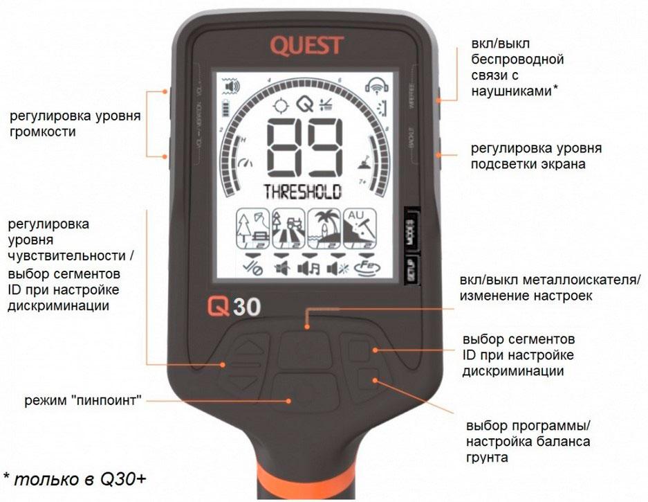Металлоискатель Quest Q30+