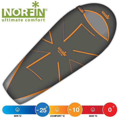 Мешок-кокон спальный Norfin NORDIC 500 NS R (+ Антисептик-спрей для рук в подарок!)