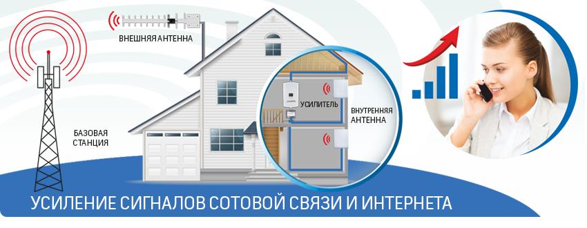Готовый комплект усиления сотовой связи ДалСВЯЗЬ DS-900-10C1 (+ Кронштейн в подарок!)