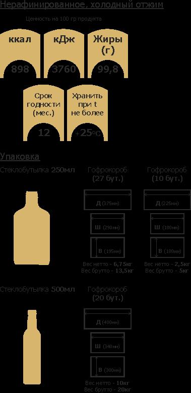 Оливково-Кедровое масло