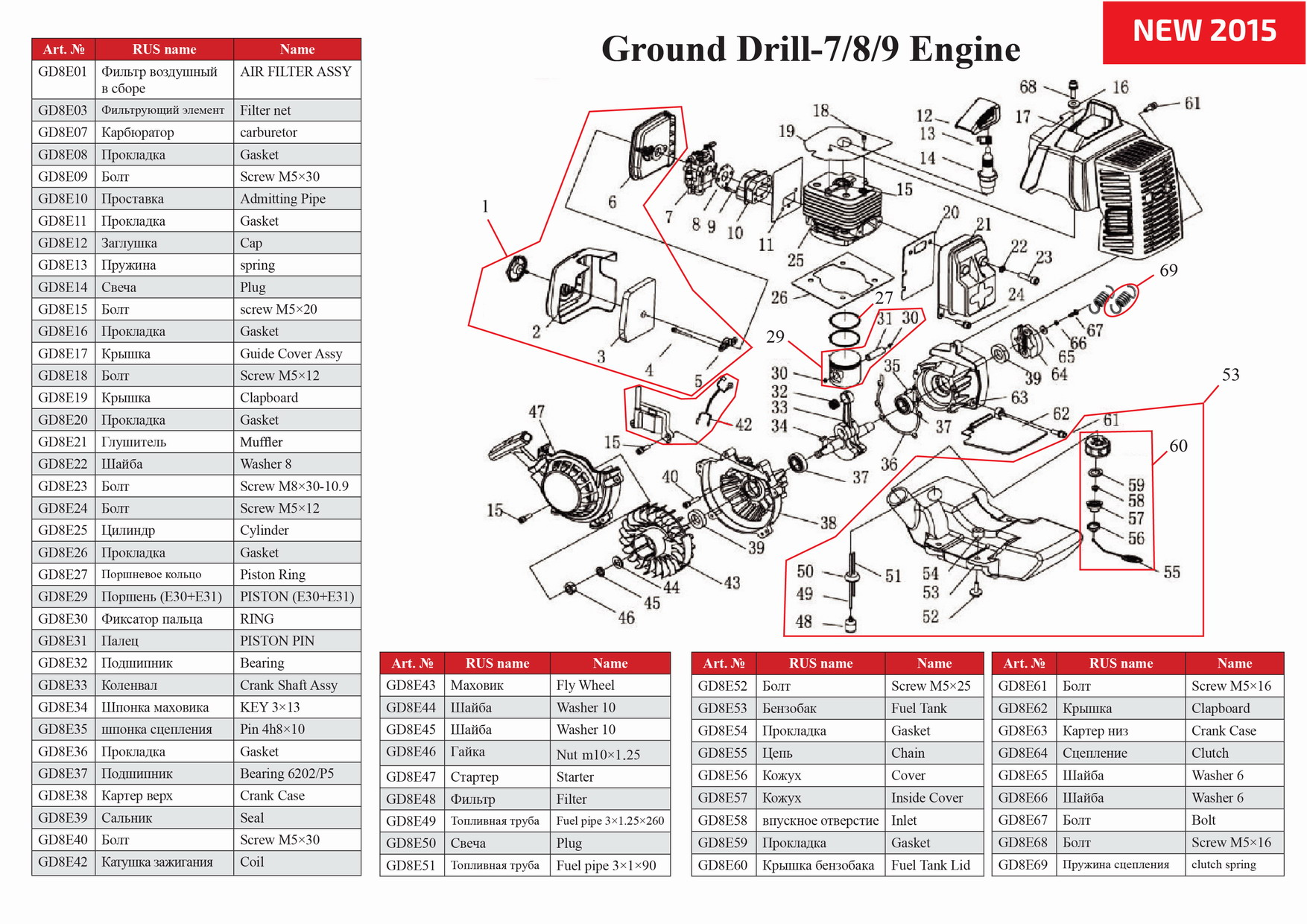 Мотобур ADA Ground Drill 8 без шнека